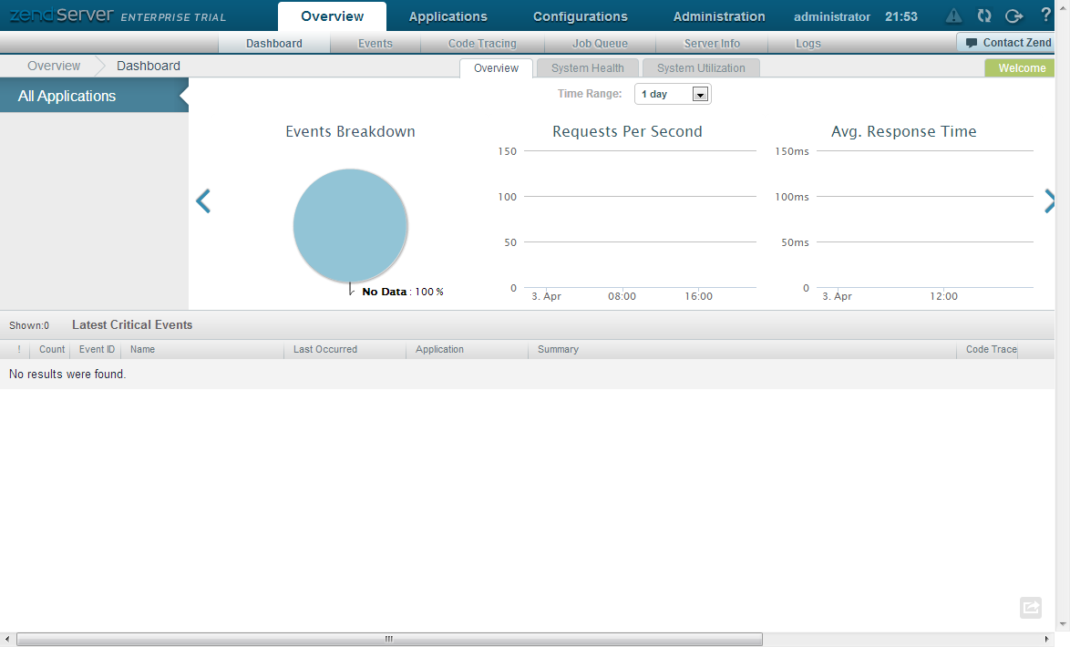 Zend Server Dashboard direkt nach Installation